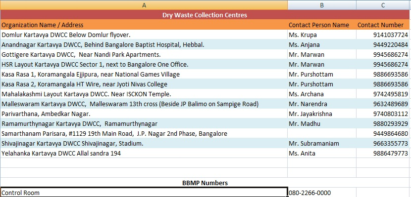 AC_Dry_waste_collection_centres.jpg