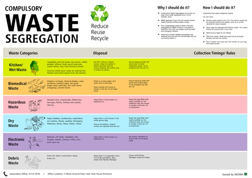 wastesegregation_A3_poster.png